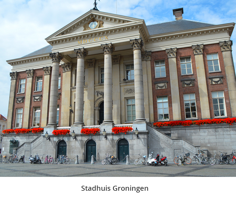 Groningen Overzicht